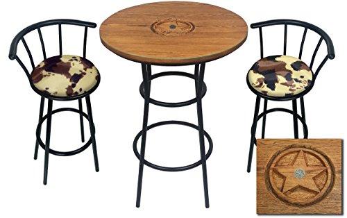 Rangers Bar Stool Texas Rangers Bar Stool Rangers Bar
