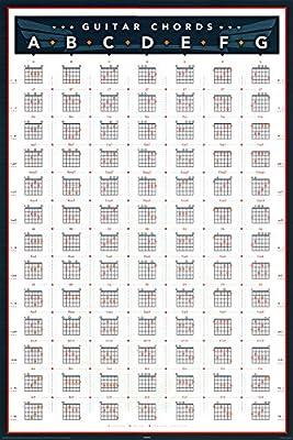 Laminated Guitar Chords Poster 24 x 36in from Posterjacks UK