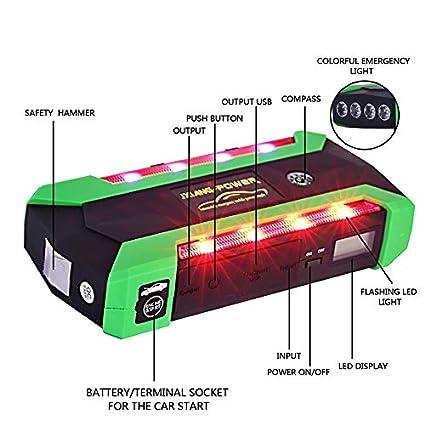Homeve Start - Arrancador de batería para Coche de Gasolina de 6 l ...