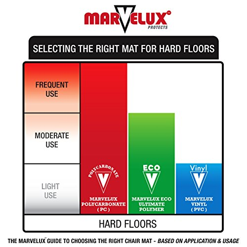 Marvelux 48'' x 60'' Heavy Duty Polycarbonate (PC) Rectangular Chair Mat for Hard Floors | Transparent Hardwood Floor Protector | Multiple Sizes by Marvelux (Image #6)