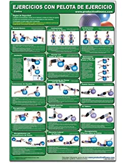 Ejercicios con pelota de ejercicio Centro - Cartel - Body Ball Exercises Core (Spanish Edition