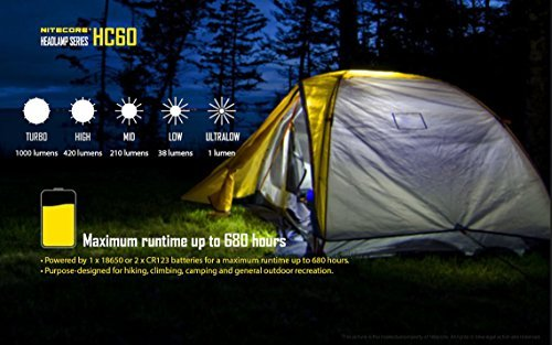 Nitecore HC60 1000 Lumen USB Rechargeable LED Headlamp, 3400 mAh 18650 included plus LumenTac Adapters and USB Charging Cable