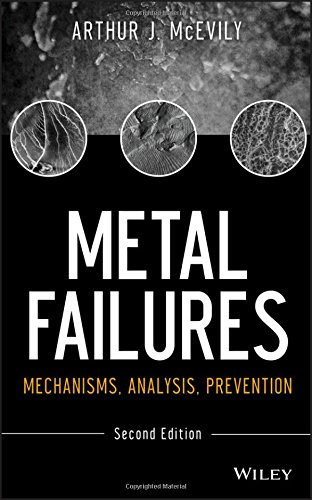 Metal Failures: Mechanisms, Analysis, Prevention