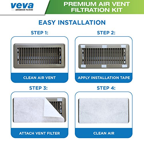 The 8 best hvac return register with filter