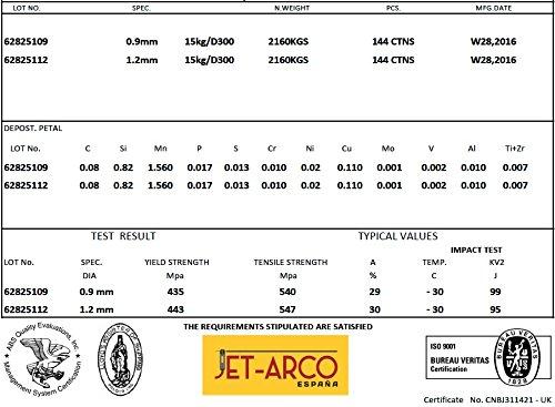 HILO PARA SOLDADURA DE ACERO 0,8 mm. 15Kg: Amazon.es: Bricolaje y herramientas