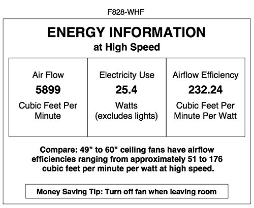 """Minka Aire F828-WHF Symbio Flat White 56"""" Ceiling Fan w/"""