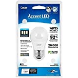Feit Electric Bpa15 Cl Led Rp Accent Led A15 Bulb Clear