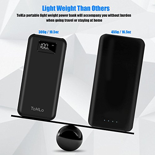 ToHLo vitality Bank 20000mAh extremely sleek dual USB LED Digital show Lightning and Micro origin External Battery Packs