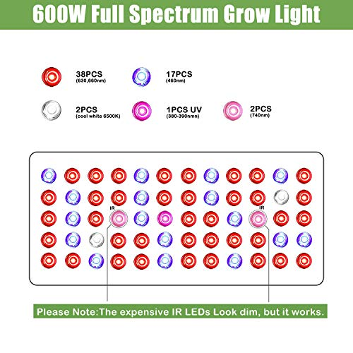 Philzon Newest 600W LED Grow Light
