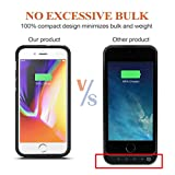 Battery Case for iPhone 5/5S/SE, 4000mAh Portable