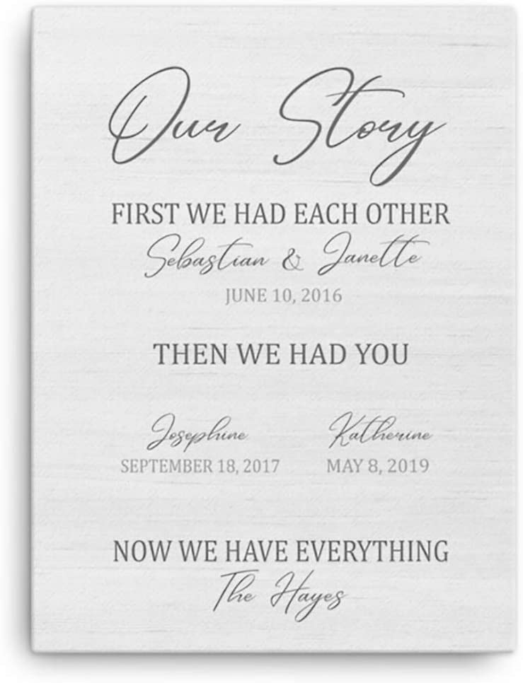 Amazon Com Personalized Canvas Wall Art Print Gifts Custom Framed Canvas From Name Quote The Special Date For The Wedding Anniversary Graduation Family Tree New Homeowner Ready To Hang Story Grey
