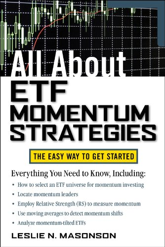 All About Etf Momentum Strategies  All About Series