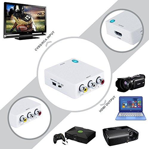 Price comparison product image Top-grade Mini Composite 3 RCA / AV to 720p - 1080p HDMI Converter w/ Support for PAL, NTSC, SECAM (Wht)