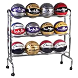 Basketball Cart - Stores 12