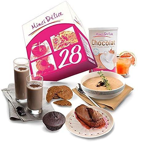 colazione a dieta equilibrata, pranzo e cena per una settimana
