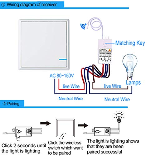 superink remote light switch, wireless light switch kit, quick create  remote switch for lamps fans appliances, waterproof wireless switch up to  130ft indoor
