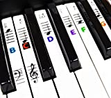 Piano and