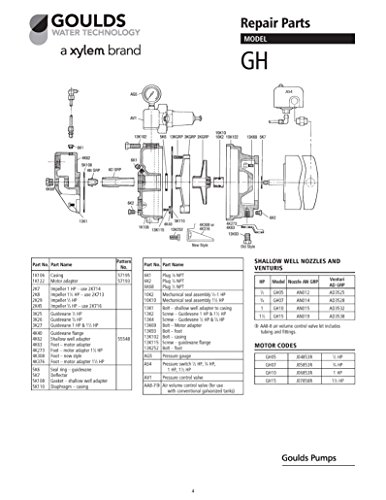 Goulds GH05KIT Repair Rebuild Kit for GH05 by Goulds