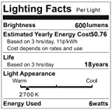 Vintage LED Edison Bulbs 60 Watt Equivalent 6W Dimmable LED Filament Light Bulb 600 Lumen Soft White 2700K ST64 Antique E26 Medium Base for Decorate Bedroom Office 4-Pack by Supmart