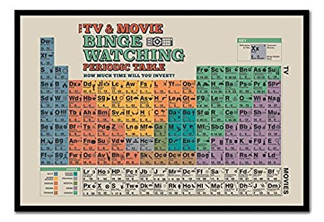the tv and movie binge watching periodic table magnetic notice board black framed 965 x