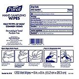 PURELL Hand Sanitizing Wipes, Alcohol Free