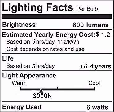CRLight Dimmable 6W 12W 15W LED Edison Bulbs