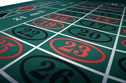Problem gambling melbourne