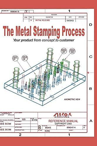 metal stamping process jim szumera 9780831131647 amazon com books Metal Stamping Die
