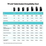 TP-Link TC-W7960 DOCSIS3.0 300Mbps Wireless WiFi