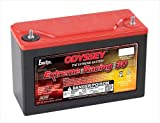 Odyssey PC950 (ER30) Extreme Racing Battery