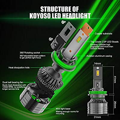 KOYOSO H11 LED Headlight Bulbs 12000LM, 80W High Power H8 H9 Halogen Replacement Headlights Low Beam Conversion Kit 6500K White: Automotive