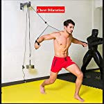 qiuqiu-Avambraccio-Polso-Trainer-Tricep-Workout-Machine-Wall-Mounted-Cable-Pulley-System-con-Perno-di-Caricamento-per-LAT-Pull-Down-Tricep-E-Ab-Pulldowns-Biceps-Curl-Avambraccio-E-Wrist-Blaster
