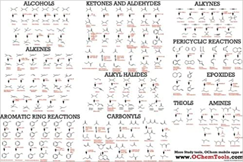 Organic Chemistry Reactions Poster & Study Guide for College O-chem