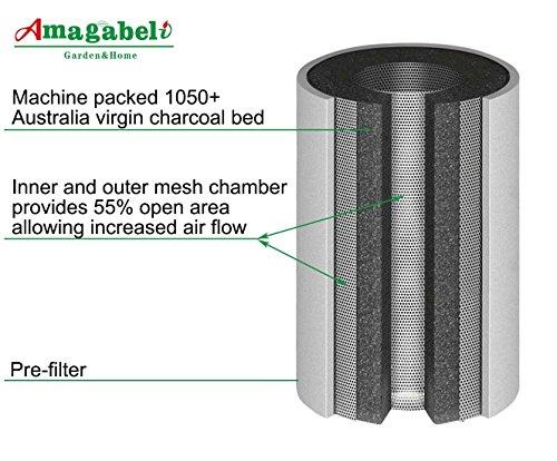 4 inch air carbon filter odor control purifier 1050 iav for Indoor gardening ventilation