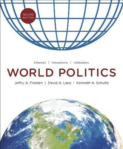 world politics The latest tweets from world politics (@world_pol) world politics is an international journal that addresses theoretical & empirical questions on topics in international relations & comparative politics.