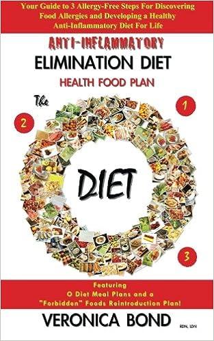 anti inflammation elimination diet
