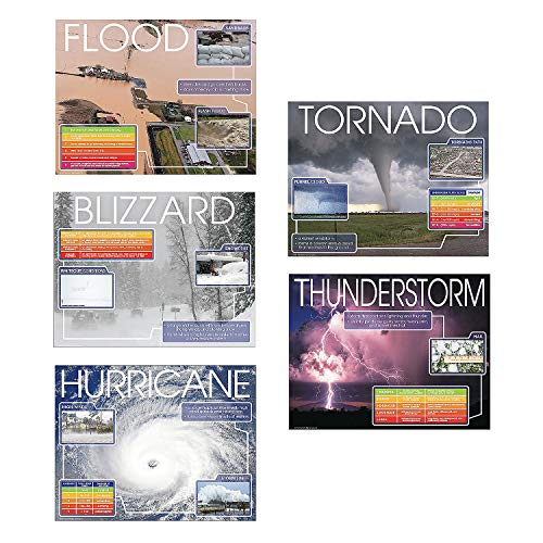 - Fun Express - Severe Weather Posters - Help Kids Learn with This Item - Add Fun to The Class Environment