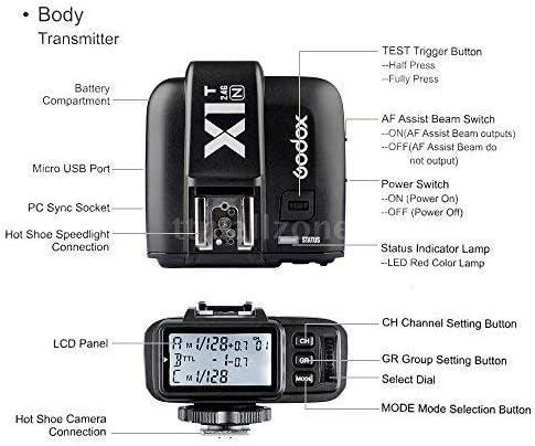 Wireless Releases Camera & Photo Godox X1T-C TTL Wireless ...
