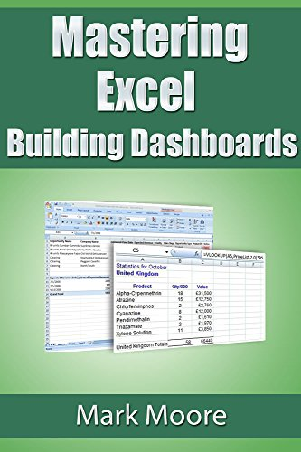 Mastering Excel: Building Dashboards (Offset Dash)