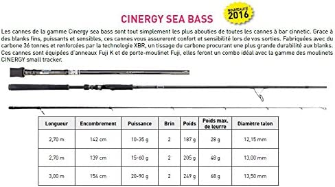 Caña de spinning Cinnetic Cinergy Sea Bass 270MH: Amazon.es ...