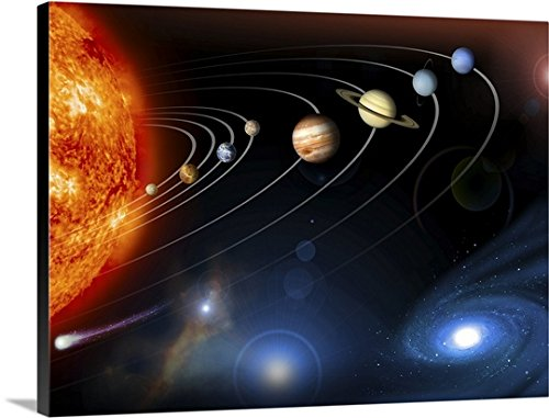 Canvas On Demand Premium Thick-Wrap Canvas Wall Art Print entitled Solar system planets by Canvas on Demand