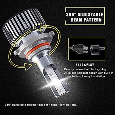 9006 HB3 LED Headlight Bulb, ETERMING Extremely Bright 6000K Xenon White CSP Chips LED Conversion Kit with High Speed Cooling Fan- Pack of 2: Automotive