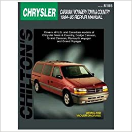 chrysler 1984 1995grand plymouth voyager doge grand cara