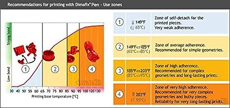 DimaFix Paquete de Espray fijador para impresión 3D, 1: Amazon.es ...