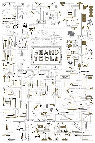 Tools Poster (Pop Chart Lab