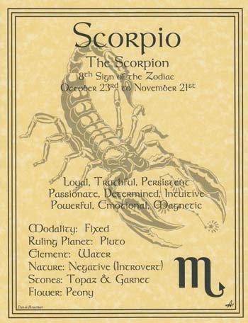 Azuregreen Scorpio (epsco) -