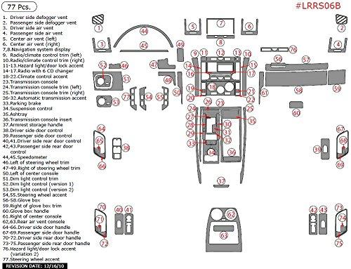 range rover dash panel - 5
