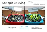 PowerStation24 High Efficiency Green Energy Full