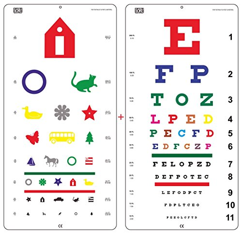 - Snellen Color Eye Chart and Pediatric Color Vision Eye Chart Size 22 x 11 Inch Combo