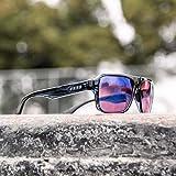 EnChroma (Northside) Color Blind Glasses- Outdoor